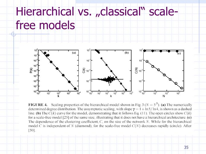 """Hierarchical vs. """"classical"""" scale-free models"""