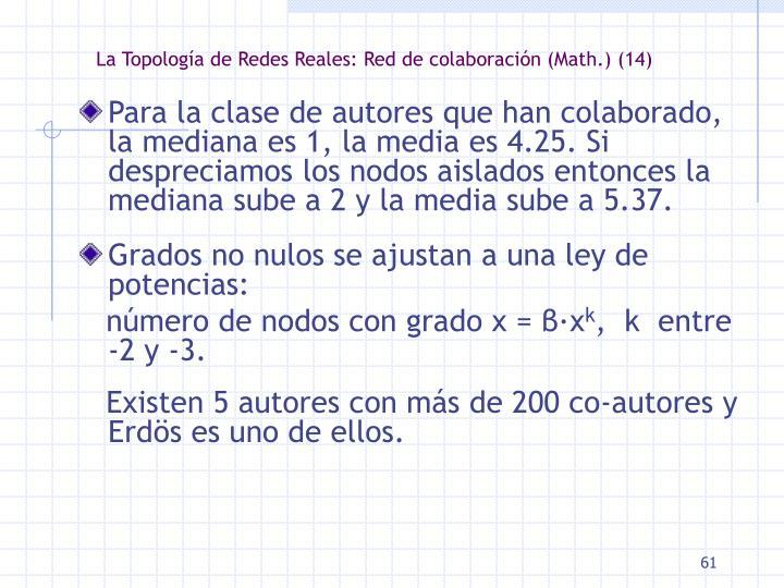 La Topología de Redes Reales: Red de colaboración (Math.) (14)