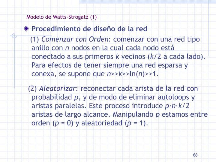Modelo de Watts-Strogatz (1)