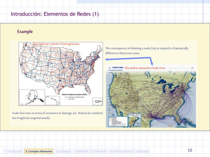 Introducción: Elementos de Redes (1)