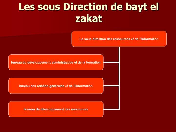 Les sous Direction de bayt el zakat