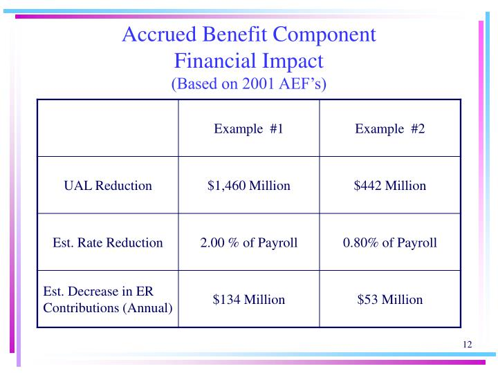 Accrued Benefit Component