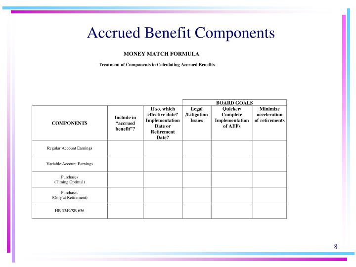 Accrued Benefit Components