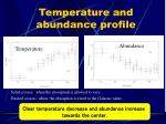 temperature and abundance profile