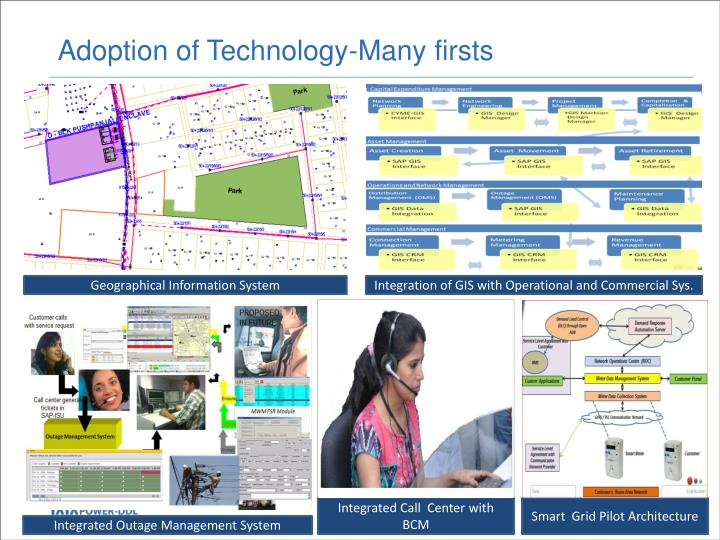 Adoption of Technology-Many firsts