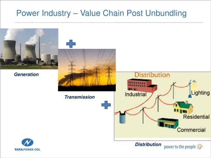 Power Industry – Value Chain