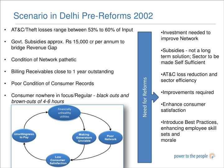Scenario in Delhi Pre-Reforms 2002