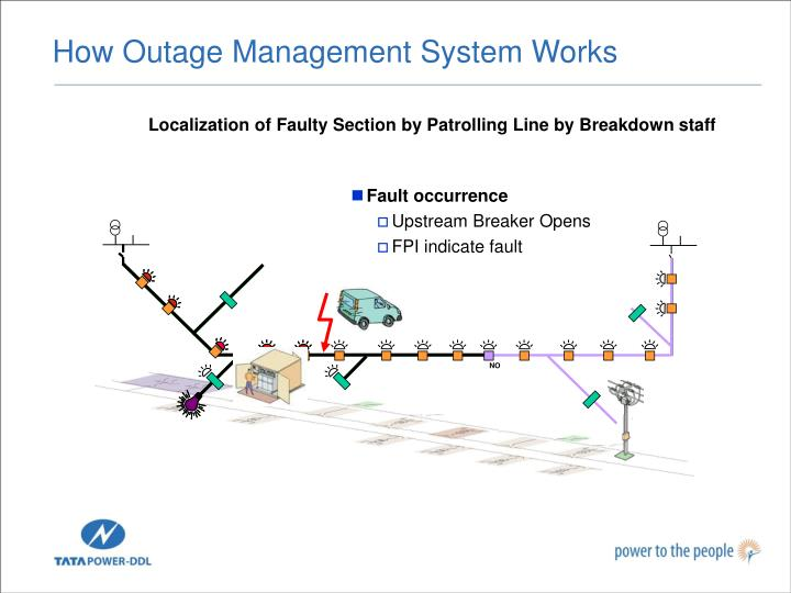 How Outage Management System Works