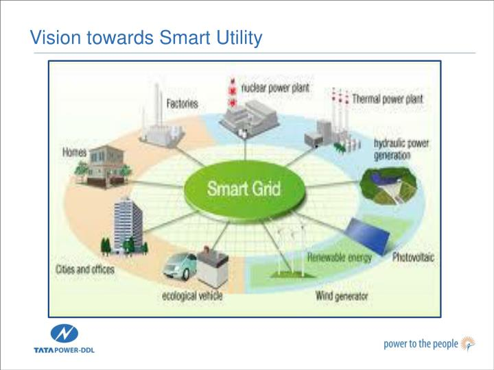 Vision towards Smart Utility