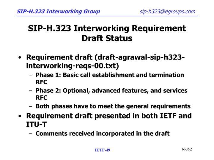 SIP-H.323 Interworking Requirement Draft Status