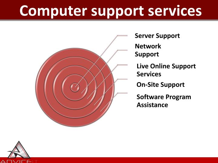 Computer support services