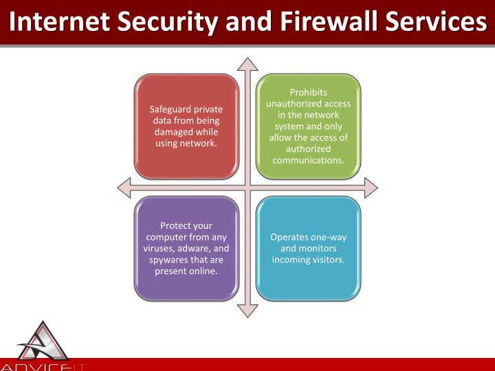 Internet Security and Firewall Services