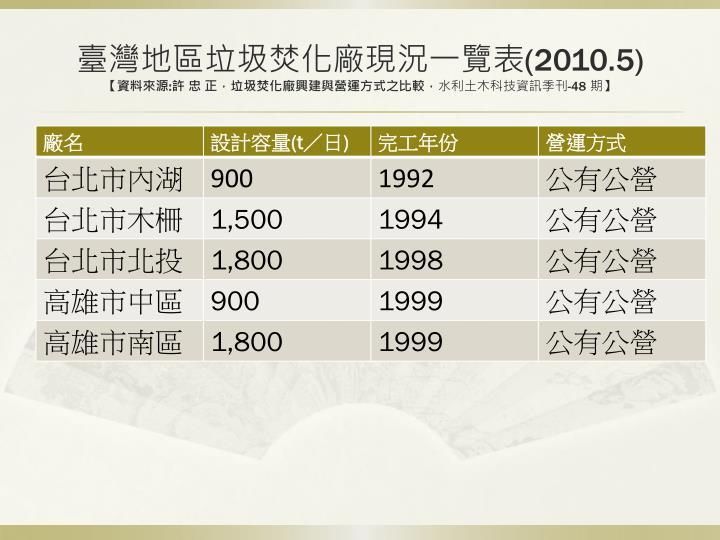 臺灣地區垃圾焚化廠現況一覽表
