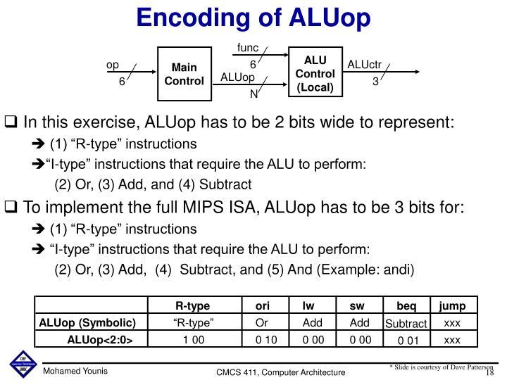 Encoding of ALUop