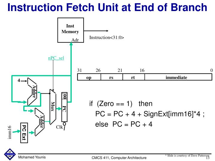Instruction Fetch Unit at End of Branch