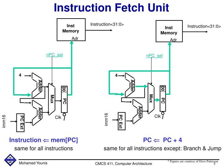 Instruction Fetch Unit