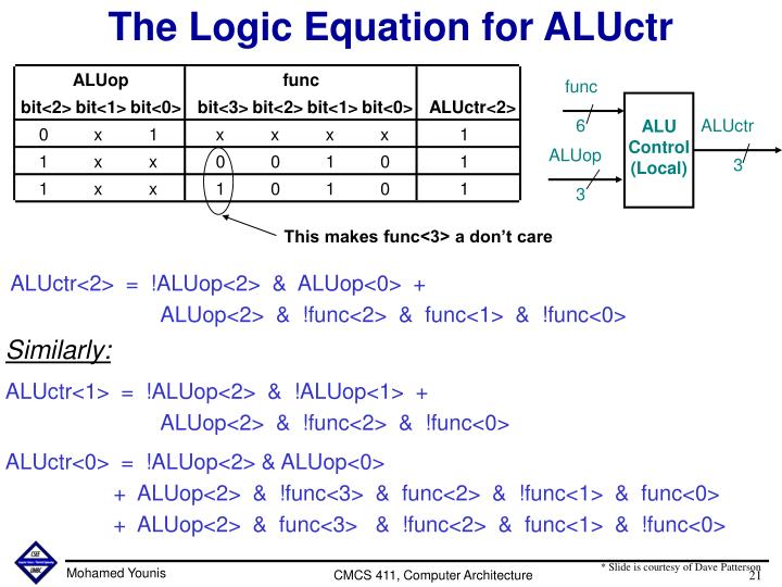 The Logic Equation for ALUctr