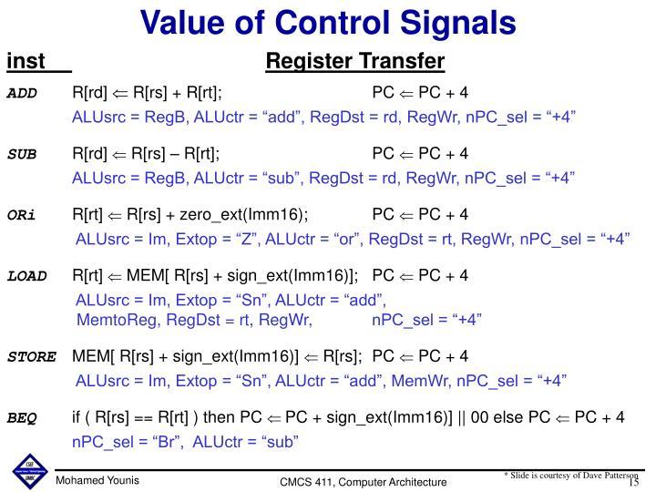 Value of Control Signals