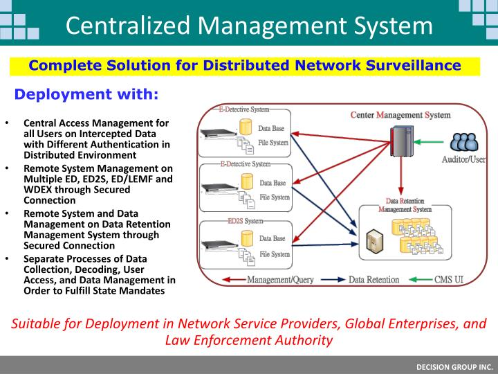 Centralized Management System