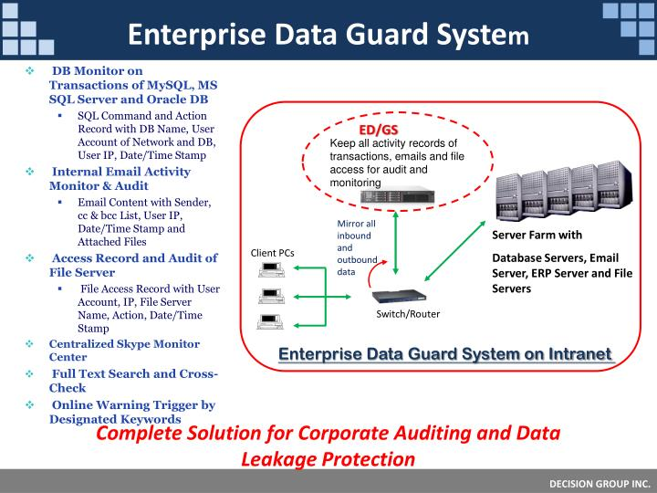 Enterprise Data Guard Syste