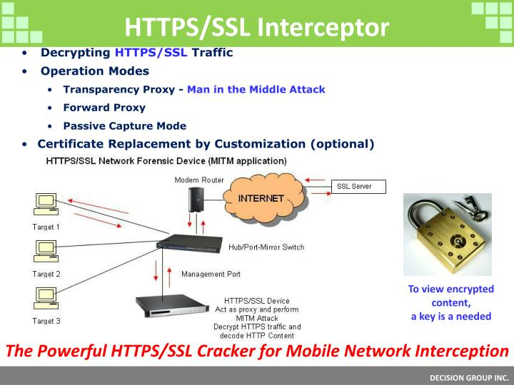 HTTPS/SSL Interceptor