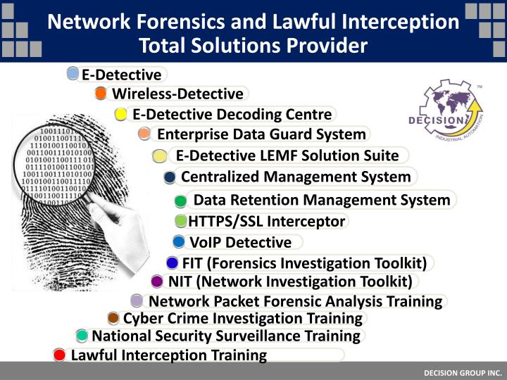 Network Forensics and Lawful Interception
