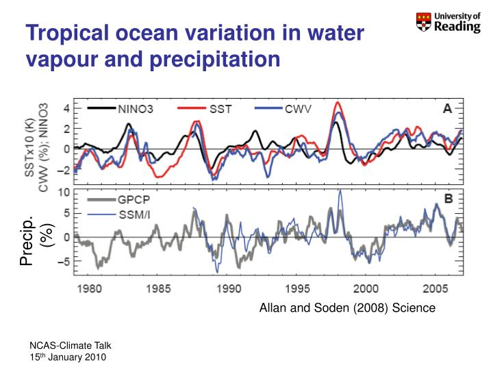 Tropical ocean variation in water vapour and precipitation