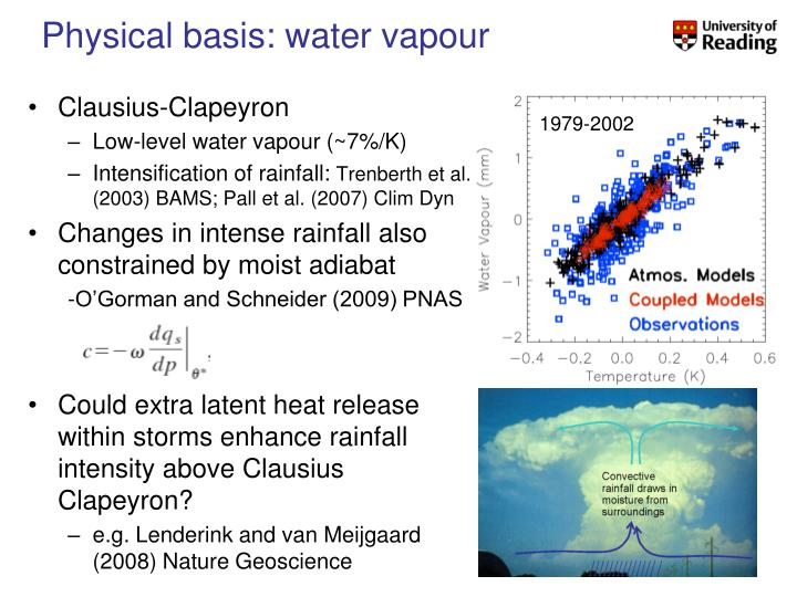 Physical basis: water vapour