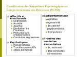 classification des sympt mes psychologiques et comportementaux des d mences scpd