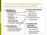 classification des sympt mes psychologiques et comportementaux des d mences scpd1