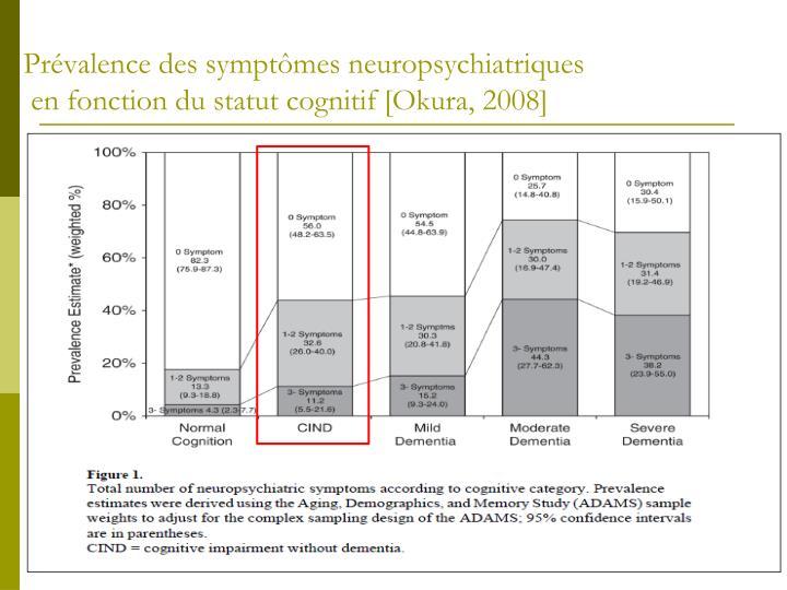 Prévalence des symptômes neuropsychiatriques