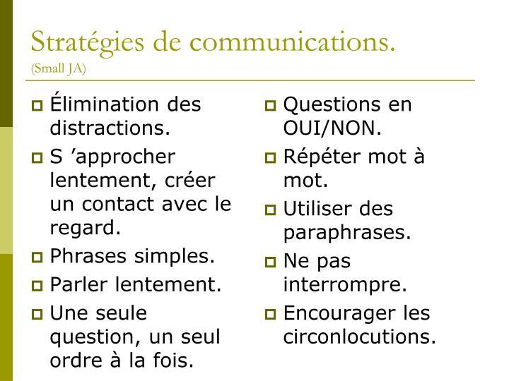 Stratégies de communications.