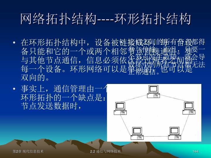 它们之间的所有节点都得参与传输。而且,只要一个节点发生故障,就会导致环中的所有节点都无法正常通信。