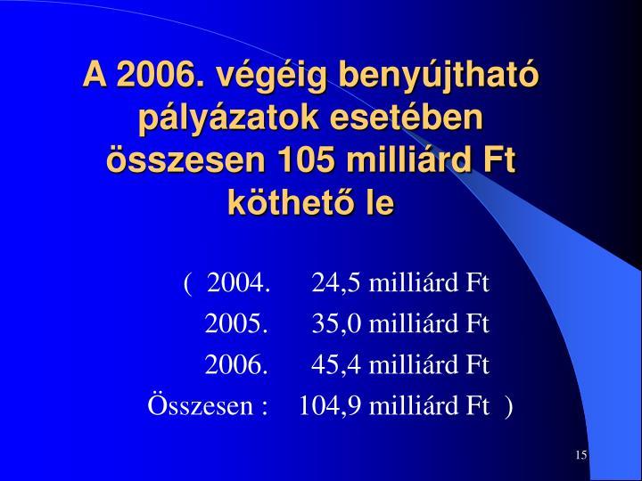 A 2006. végéig benyújtható pályázatok esetében