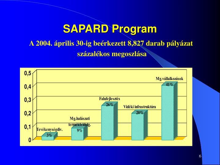 SAPARD Program