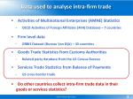 data used to analyse intra firm trade