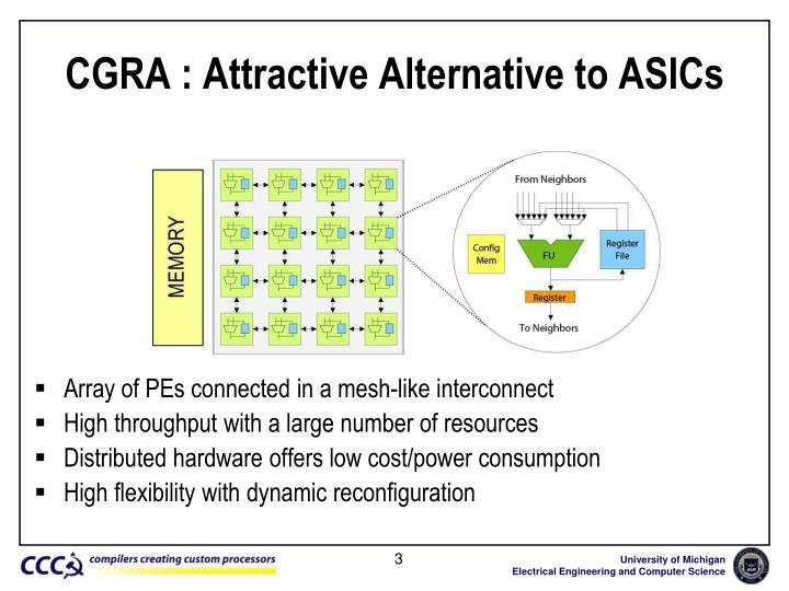 CGRA : Attractive Alternative to ASICs