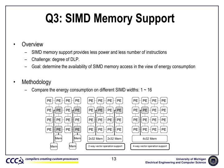 Q3: SIMD Memory Support
