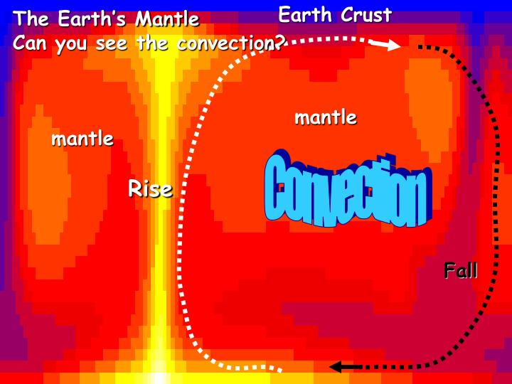 Earth Crust