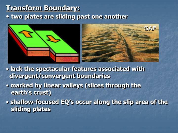 Transform Boundary: