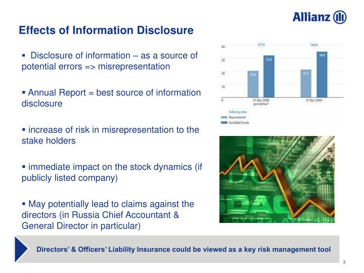 Effects of Information Disclosure