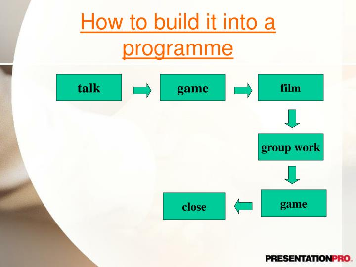 How to build it into a programme
