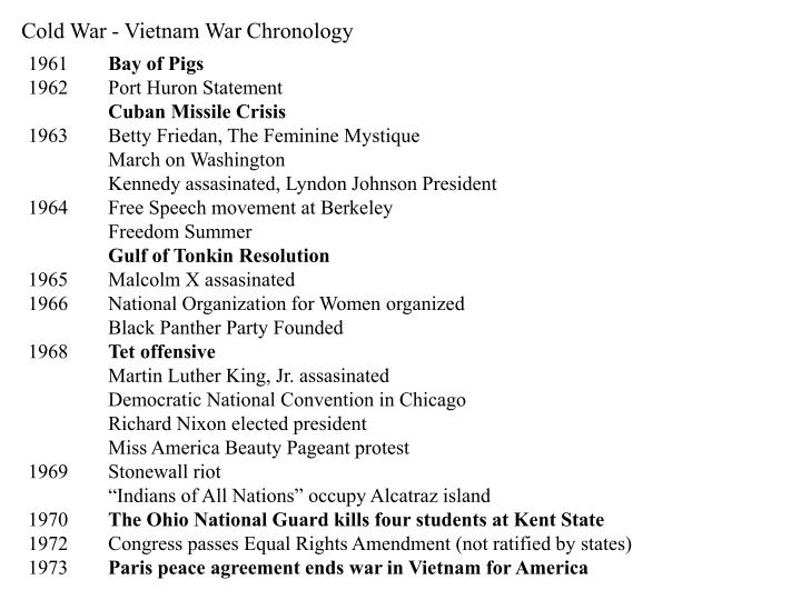 Cold War - Vietnam War Chronology