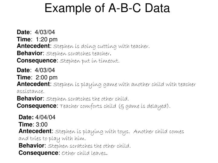 Example of A-B-C Data