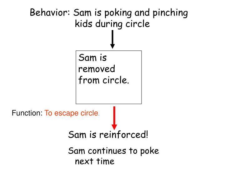 Behavior: Sam is poking and pinching kids during circle