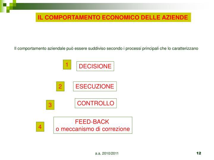 IL COMPORTAMENTO ECONOMICO DELLE AZIENDE