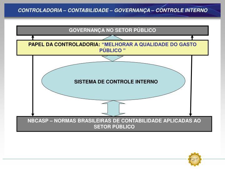 CONTROLADORIA – CONTABILIDADE – GOVERNANÇA – CONTROLE INTERNO