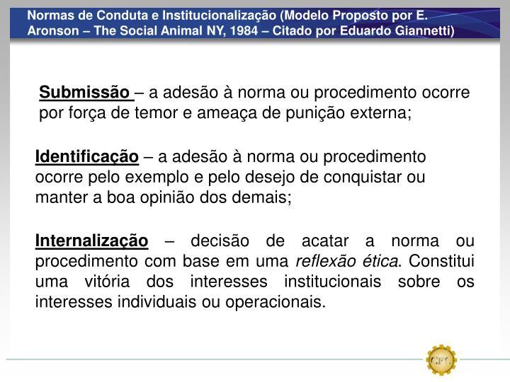 Normas de Conduta e Institucionalização (Modelo Proposto por E. Aronson – The Social Animal NY, 1984 – Citado por Eduardo Giannetti)