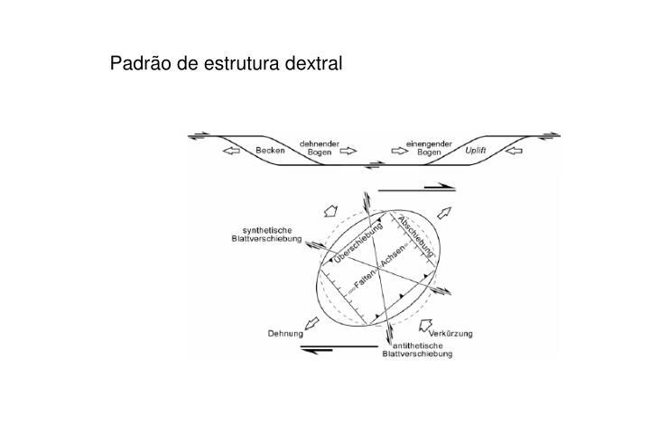 Padrão de estrutura dextral