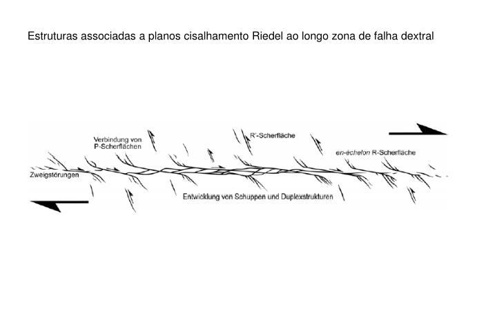 Estruturas associadas a planos cisalhamento Riedel ao longo zona de falha dextral